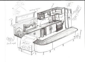 """GREEN GABLES CAFE"" Sketch by Yosvany Teijeiro"